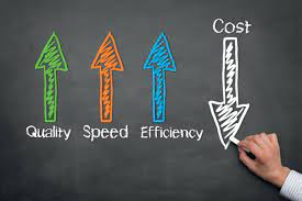ServiceNow APM Costs